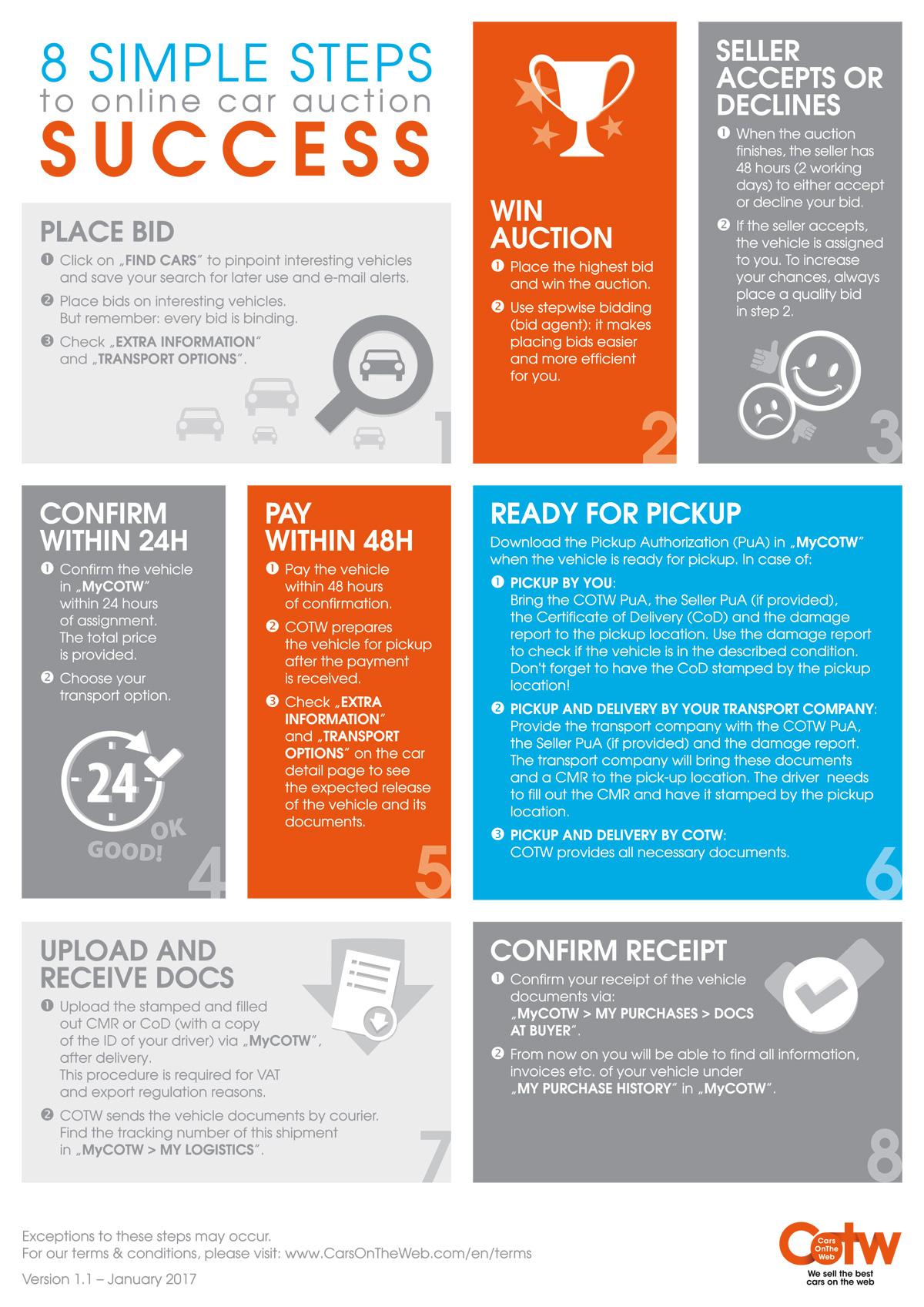 8 simple steps