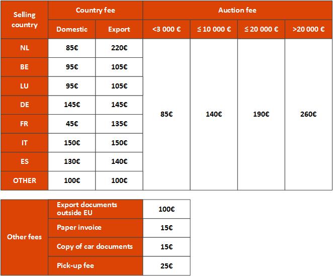 Pricing Scheme 2017 EN