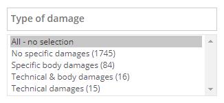 Type of damage
